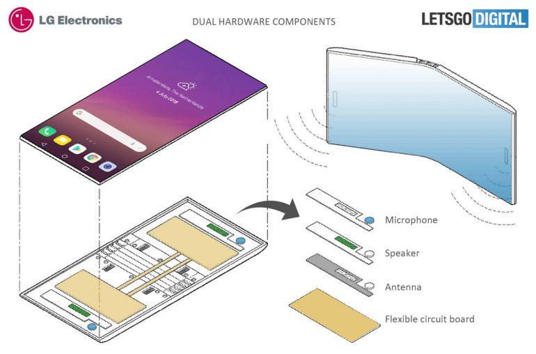 vouwbare-smartphone-770x508